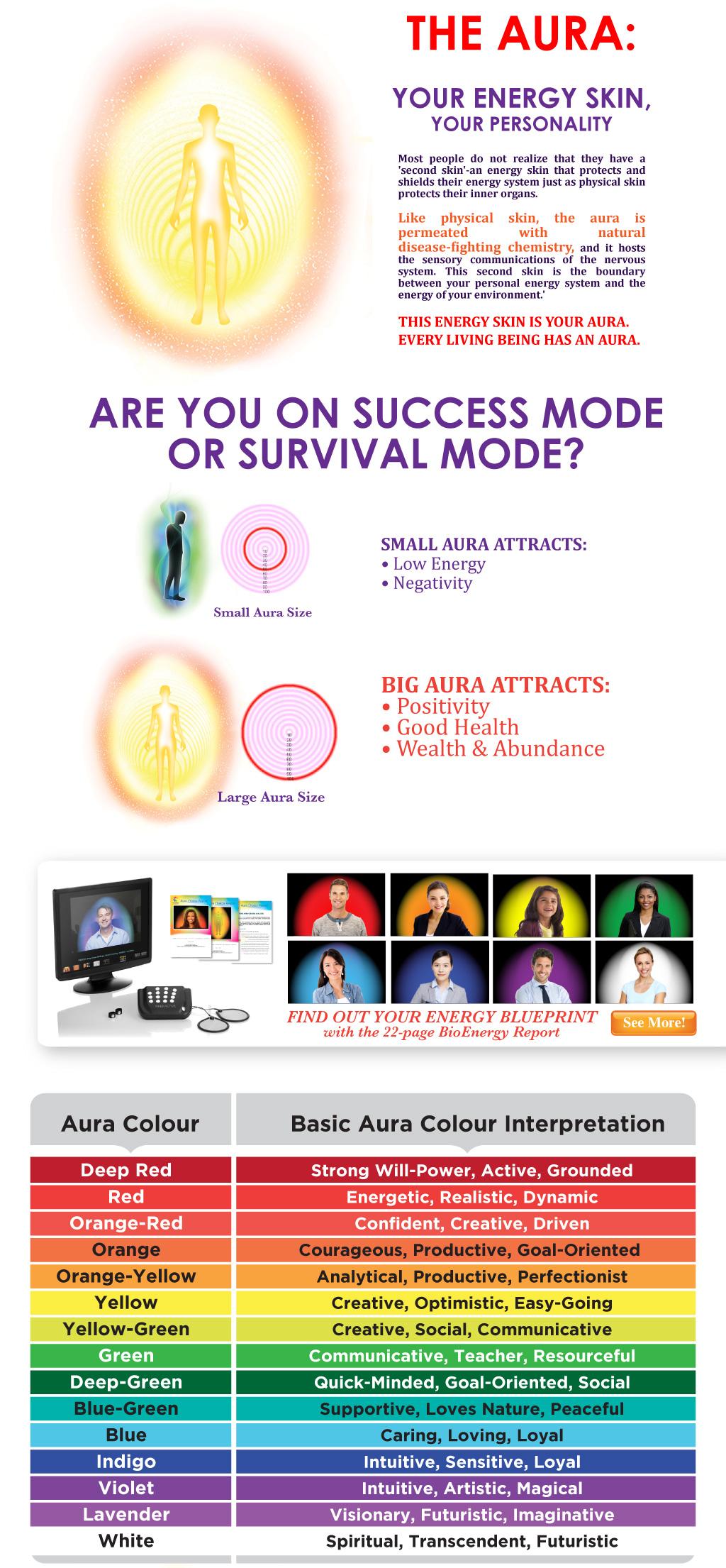 Aura - The Aura Chakra Company