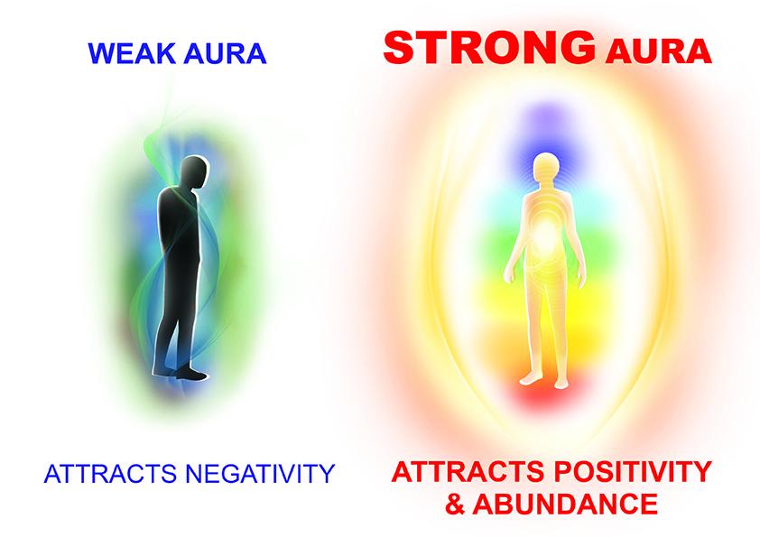 Aura Energizer The Aura Chakra Company